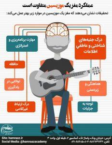 عملکرد مغز یک موزیسین متفاوت است