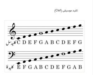 اصول اولیه یادگیری نتهای موسیقی