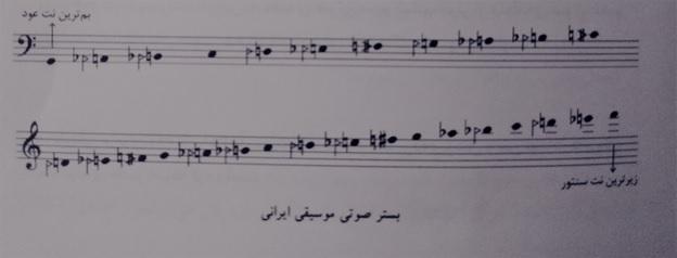 ردیف های سازی و آوازی
