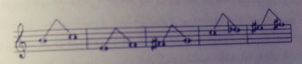 تعریف فواصل در موسیقی