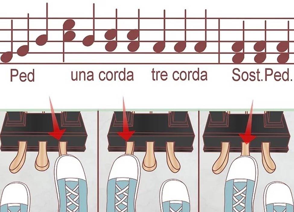 علامت های اختصاری پدال های پیانو